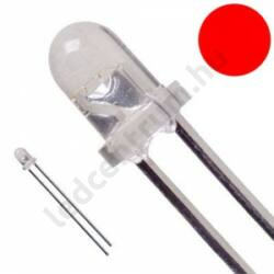 3mm 30° DIP LED - Piros